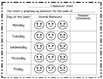 The Problem with Behavior Charts