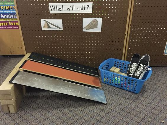Incline Planes - Physical Science Activity
