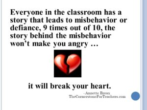 Behavior Good or bad