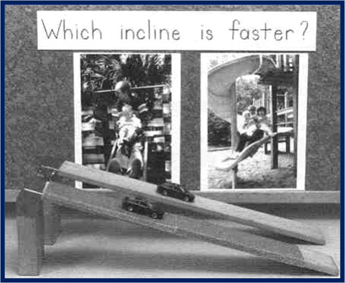 which incline is faster